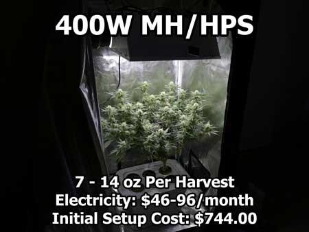 400W HPS grow lights