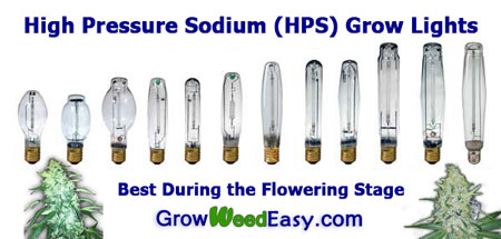 High Pressure Sodium (HPS) grow lights for growing marijuana