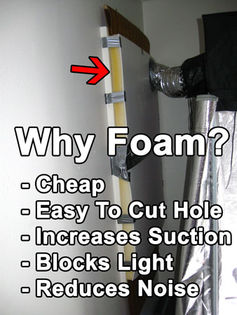Why should you use foam as part of your exhaust system?